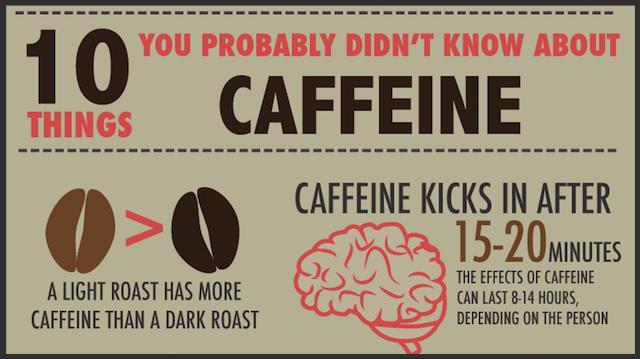 caffeine_trivia_small